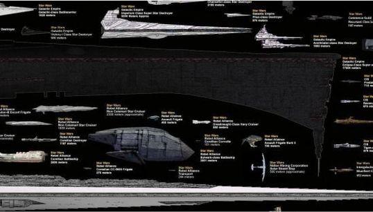 Tous les vaisseaux spatiaux de la SF réunis dans une gigantesque