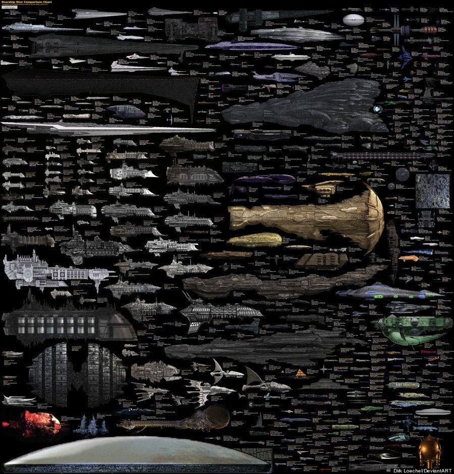 PHOTO. Vaisseau spatial: une gigantesque image regroupant les vaisseaux des principales séries de