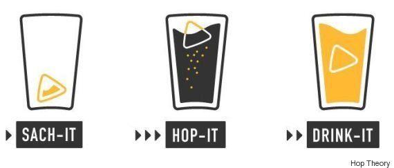Une bière personnalisée grâce à un sachet de thé, c'est le projet