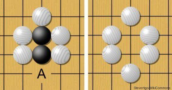 Les règles du jeu de Go (et pourquoi est-ce si compliqué d'y jouer pour un
