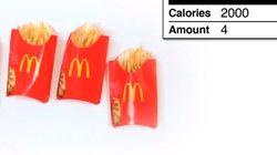 À quoi ressemblent 2000 calories