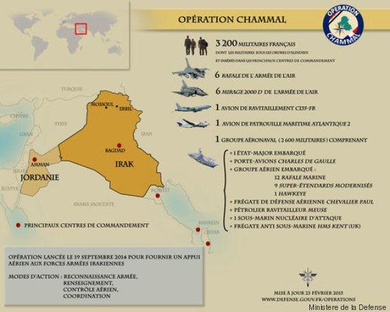 Le porte-avions Charles-de-Gaulle reprend du service pour participer à la guerre contre