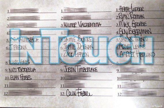 Lindsay Lohan : la liste de ses ex dévoilée par le magazine