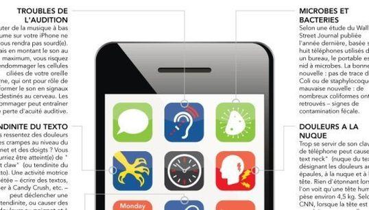 Tous les dangers du smartphone sur votre santé, en une