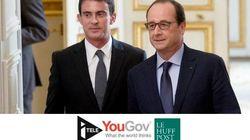 Valls bientôt aussi impopulaire que Hollande?