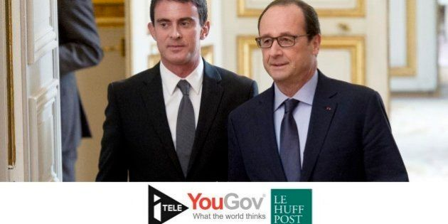 Popularité de Hollande et Valls: un mois de mai difficile pour le premier ministre [SONDAGE