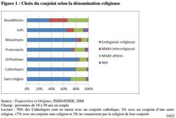 Sur les statistiques ethniques, la loi française est déjà aussi permissive qu'au Royaume-Uni (en