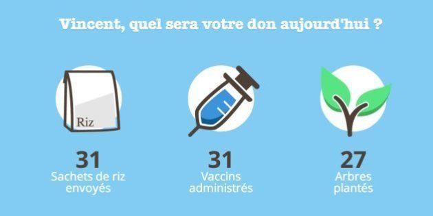 Faire un don gratuitement, c'est la bonne idée de trois étudiants français avec