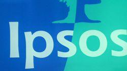 L'institut Ipsos mis en examen dans l'affaire des sondages de