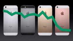 Comment la Bourse a vécu le keynote d'Apple? Spoiler: plutôt