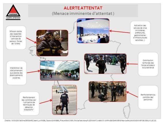 Après les attentats de Bruxelles, comment les aéroports français se protègent contre les