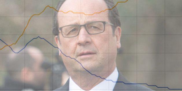 Reprise économique : mais pourquoi la France reste à la traîne des Etats-Unis et de la zone