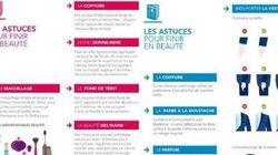 La SNCF modifiera son guide polémique adressé aux