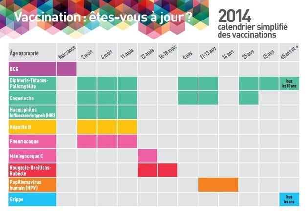 Lien vaccin-autisme et 8 autres arguments anti-vaccins soumis à des