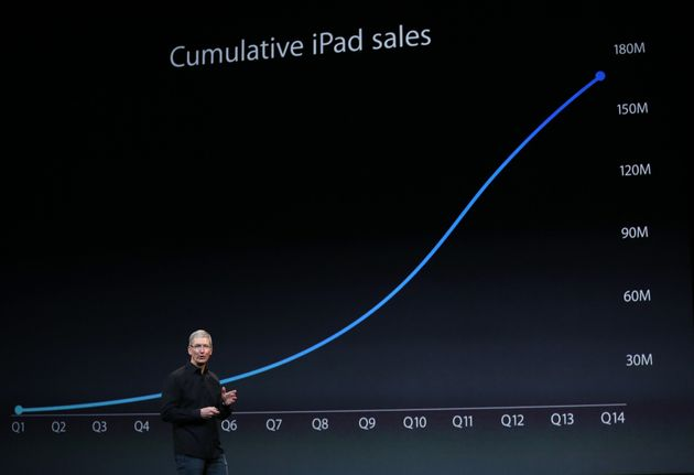 iPad Air: le revers de la tablette