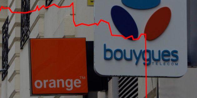 La bourse réagit (très) mal à l'échec du rachat de Bouygues Telecom par