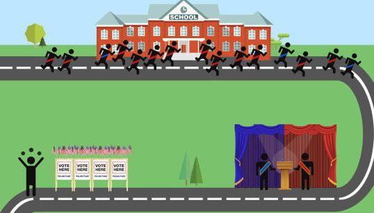 Des primaires à la Maison Blanche: la course à la présidentielle en une