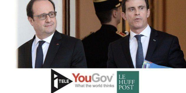 Popularité: Hollande frôle son plancher historique à 13% d'opinions favorables