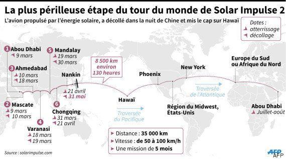 Solar Impulse forcé d'atterrir au Japon sur sa route prévue vers Hawaï à cause de la