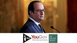 EXCLUSIF - Hollande dévisse à gauche, sa popularité revient au niveau