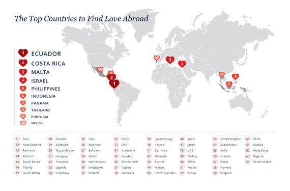 Les meilleures destinations pour trouver l'amour à