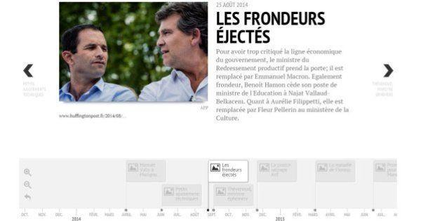 Avant le remaniement gouvernemental, tous les changements ministériels depuis l'élection de François