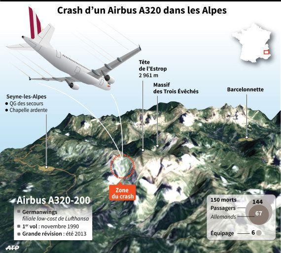 Le village de Seyne-les-Alpes au centre du monde après le crash de l'A320 de