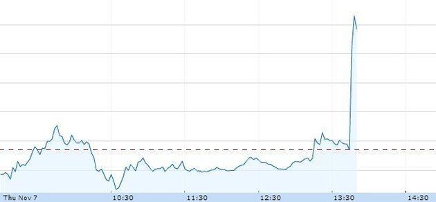 BCE: le taux directeur abaissé à son plus bas