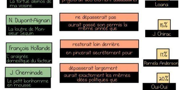#RadioLondres: le buzz des réseaux sociaux autour des résultats du premier