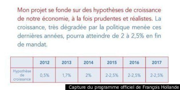 Avec l'annonce de Fillon, le piège de la croissance se referme sur les candidats à la