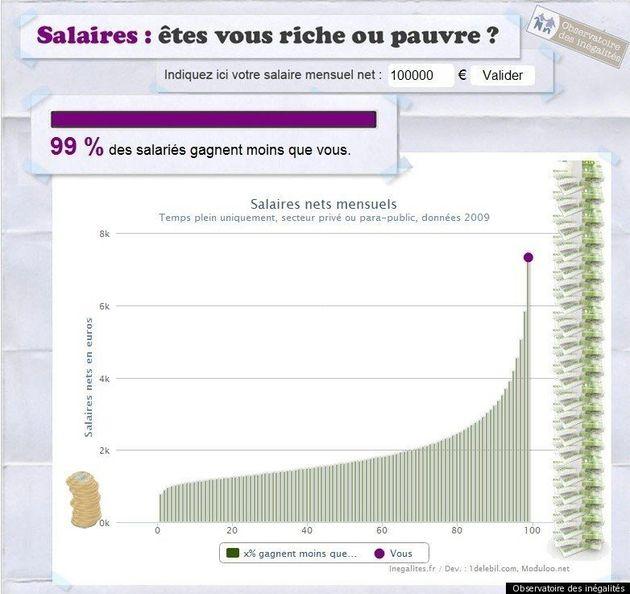 Taxer les très riches à 75%: patrons, acteurs, chanteurs et footballeurs dans le