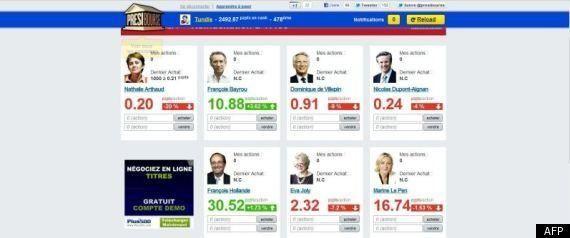 Présidentielle 2012: Un site boursier pour miser sur les