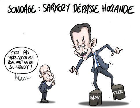 Sondages: Sarkozy a-t-il dépassé