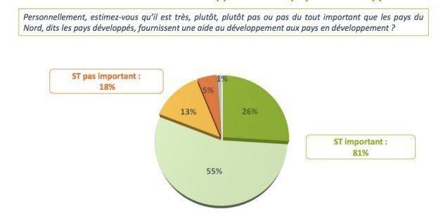 Sondage exclusif: les Français veulent plus d'Afrique dans la
