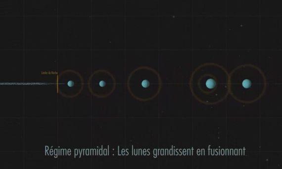 L'origine des satellites