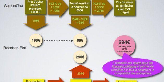 La Banque européenne dinvestissement (BEI) a rencontré de nouveaux.