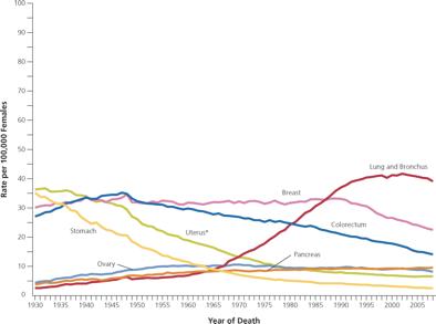 La réforme du système de santé aux Etats-Unis: une voie pour soigner mieux et moins