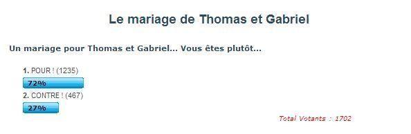 Mariage gay: Plus Belle La Vie célèbrera la première union homosexuelle de la télévision