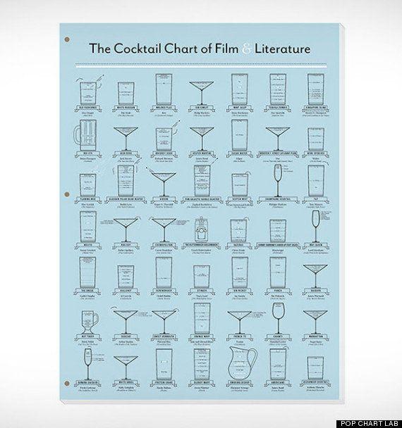 Les plus grands cocktails du