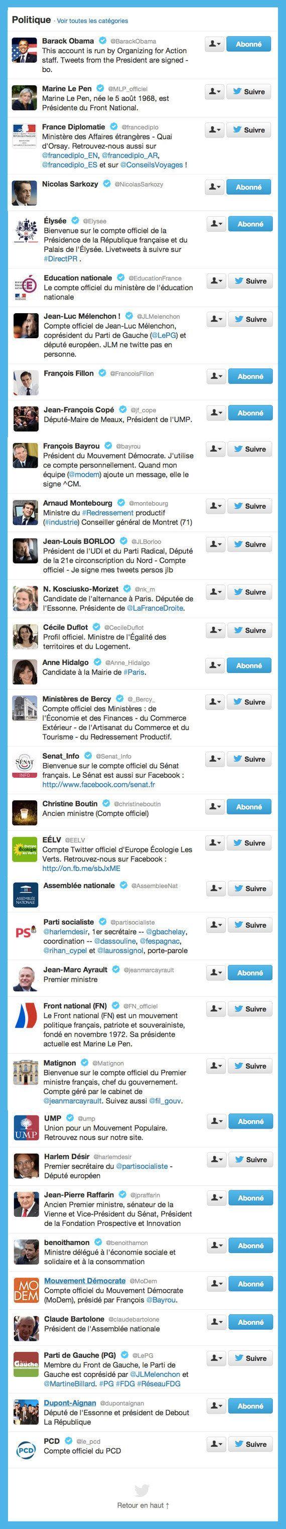 Twitter: mais pourquoi Hollande n'est pas dans la liste des politiques