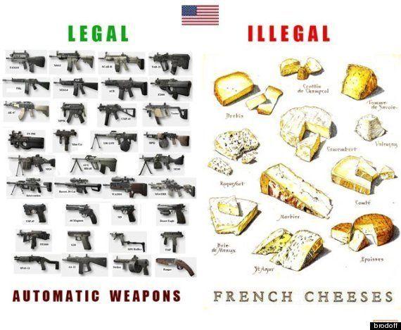 Pourquoi il est plus facile d'acheter des armes à feu aux États-Unis que du fromage