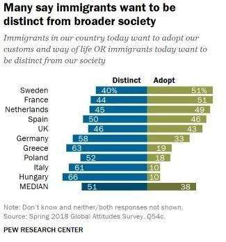 Πώς βλέπουν οι Έλληνες (και οι άλλοι) την ΕΕ, τους πρόσφυγες, τους μετανάστες και το