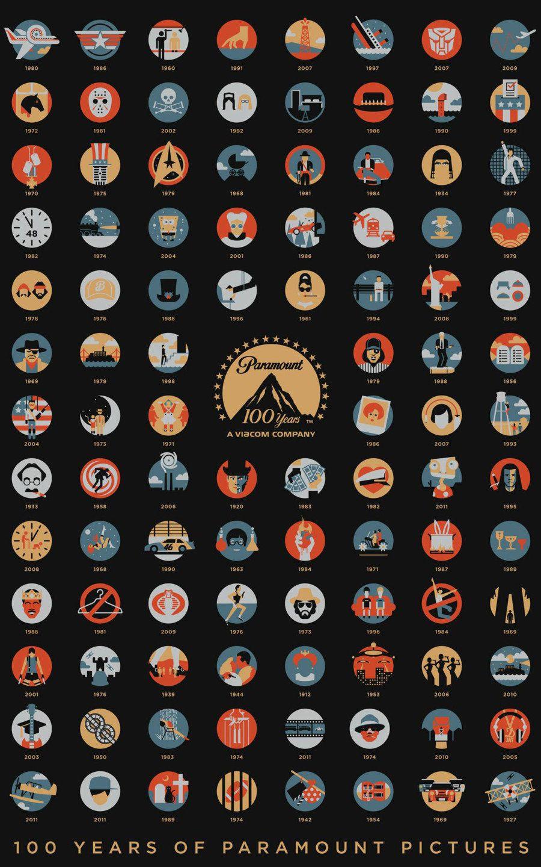 PHOTO. Oscars: l'affiche officielle et ses 85 statuettes hommages aux meilleurs