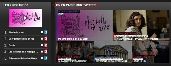 Télévision sociale : Pourquoi Twitter intéresse autant les chaînes françaises en