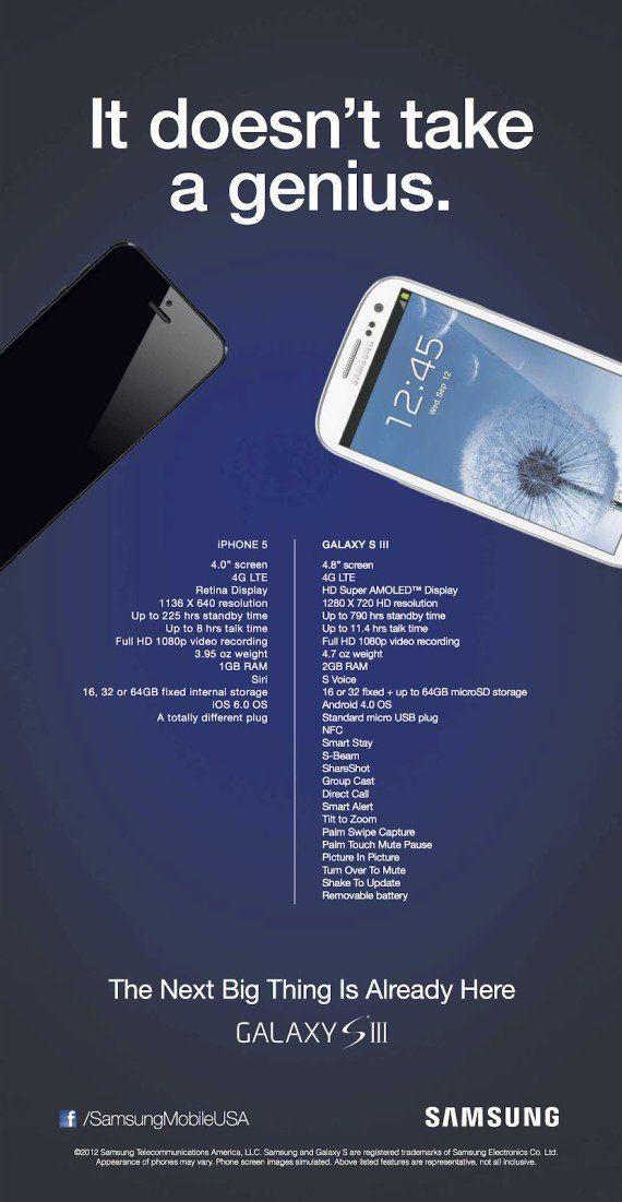 VIDÉOS. Le Galaxy S3 meilleur que l'iPhone 5, et c'est Samsung qui le