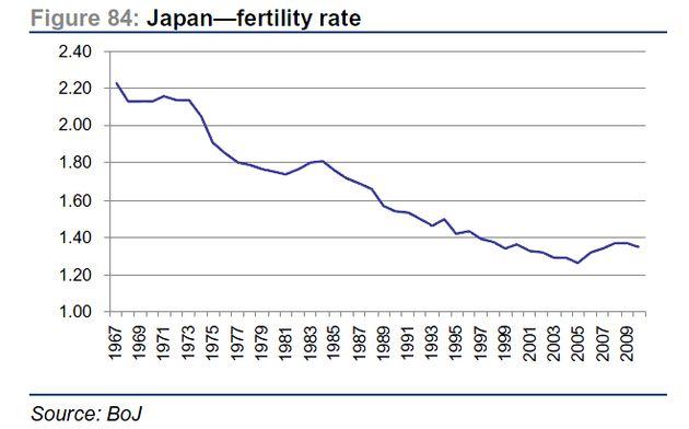Japon, l'étau de la dette se
