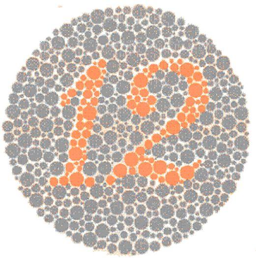 Test pour les daltoniens: Quel type de daltonien