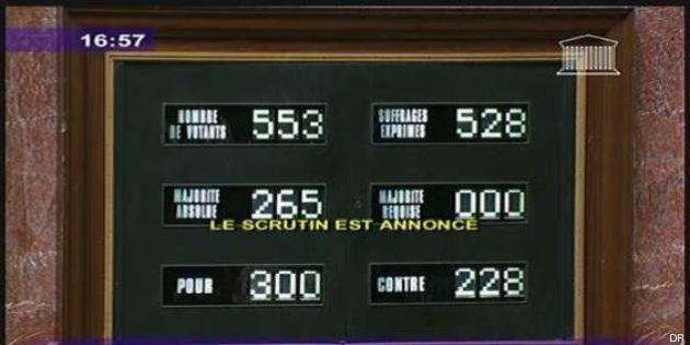 Fin du cumul des mandats: les députés ont voté pour, mais non sans