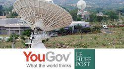 Big Brother français: une surveillance injustifiée pour 46% des