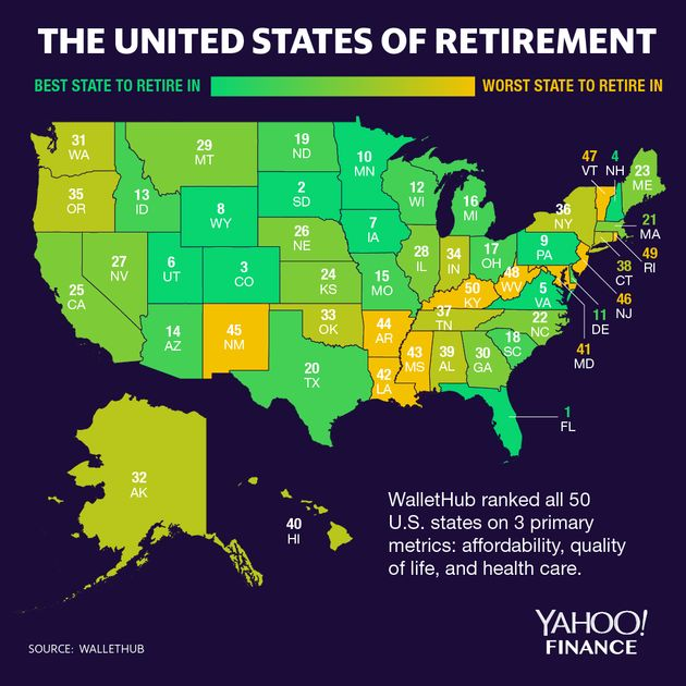 The Best And Worst States For Retirement,